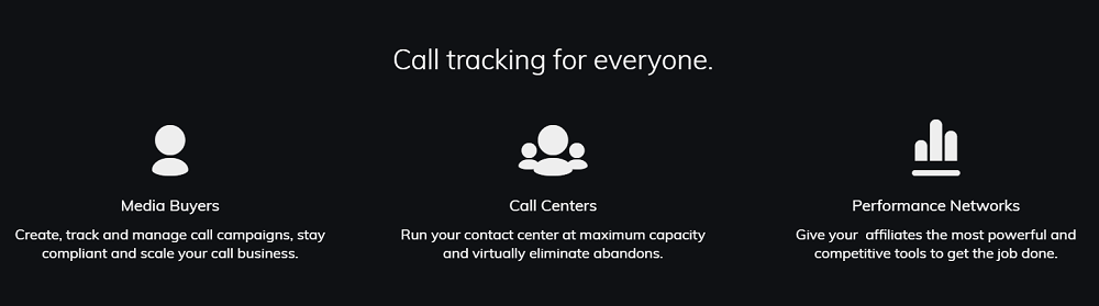 Ringba Call Center Solution